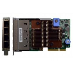 1GB 4-PORT RJ45 LOM (7ZT7A00545)